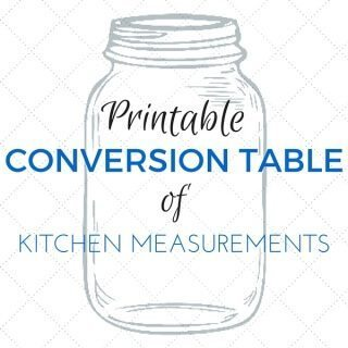 Conversion Table Printable – Kitchen Measurements