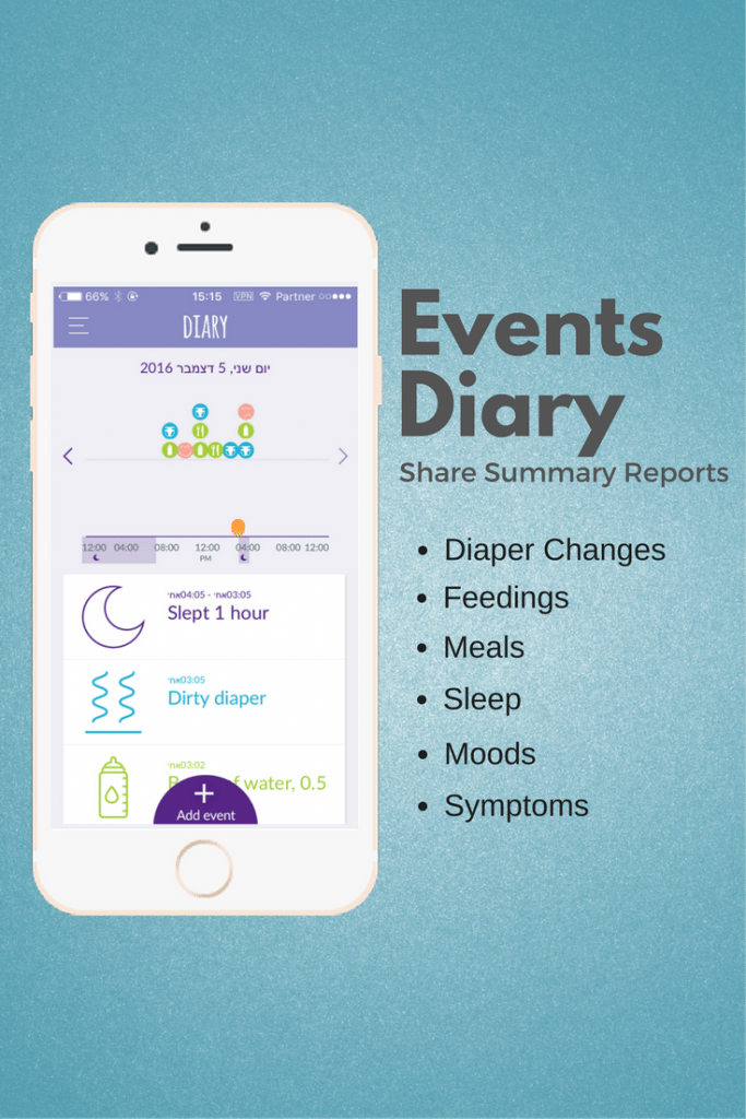 Keep a diary of new food introductions, allergy symptoms, and more | look for trends and habits, identify possible allergy triggers, and find allergy resources in the Neocate Footsteps app | read more about it on accidentallycrunchy.com